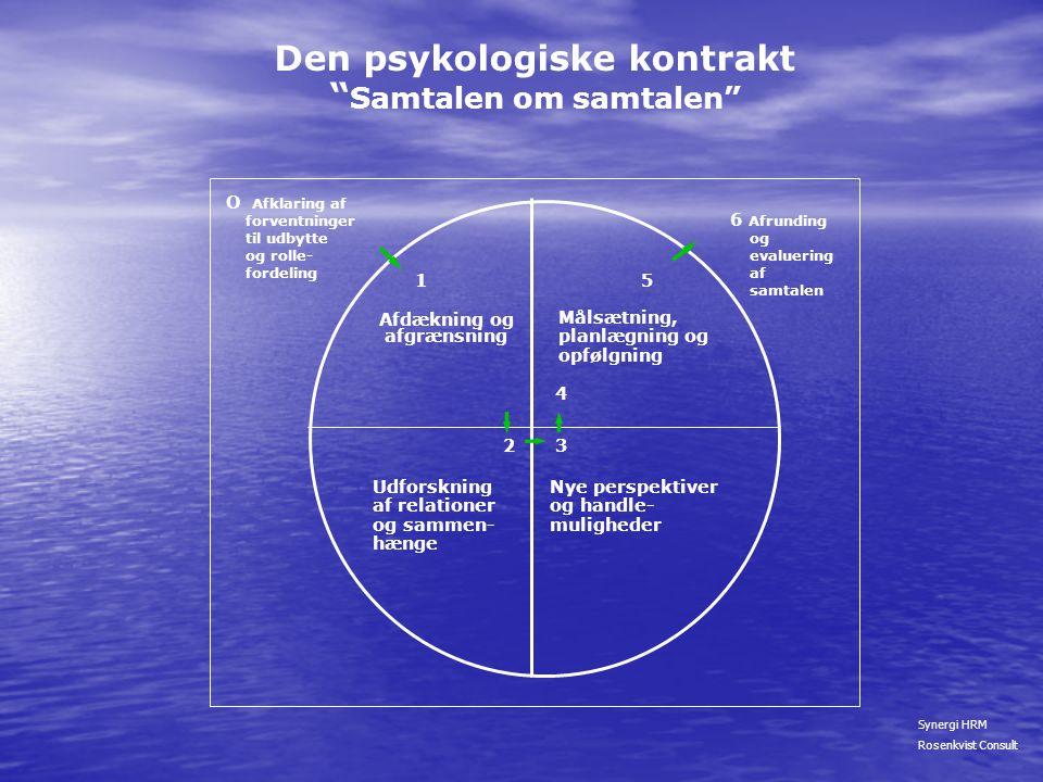 Den psykologiske kontrakt Samtalen om samtalen