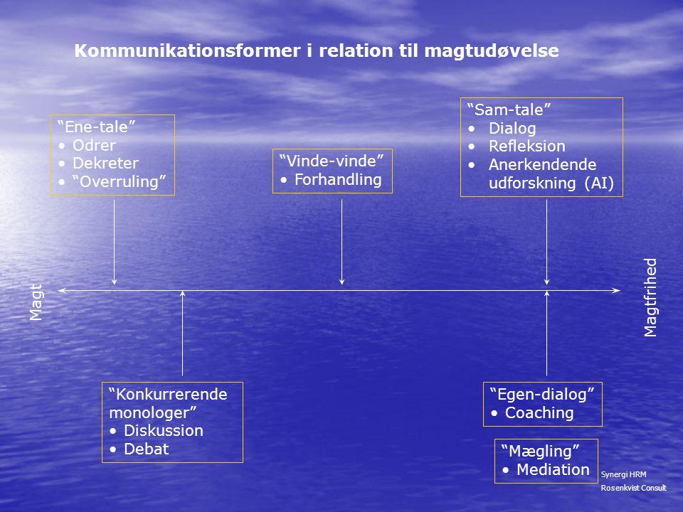 Kommunikationsformer i relation til magtudøvelse