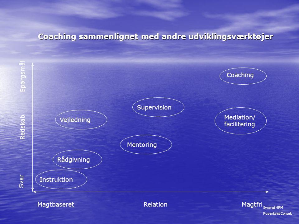 Coaching sammenlignet med andre udviklingsværktøjer