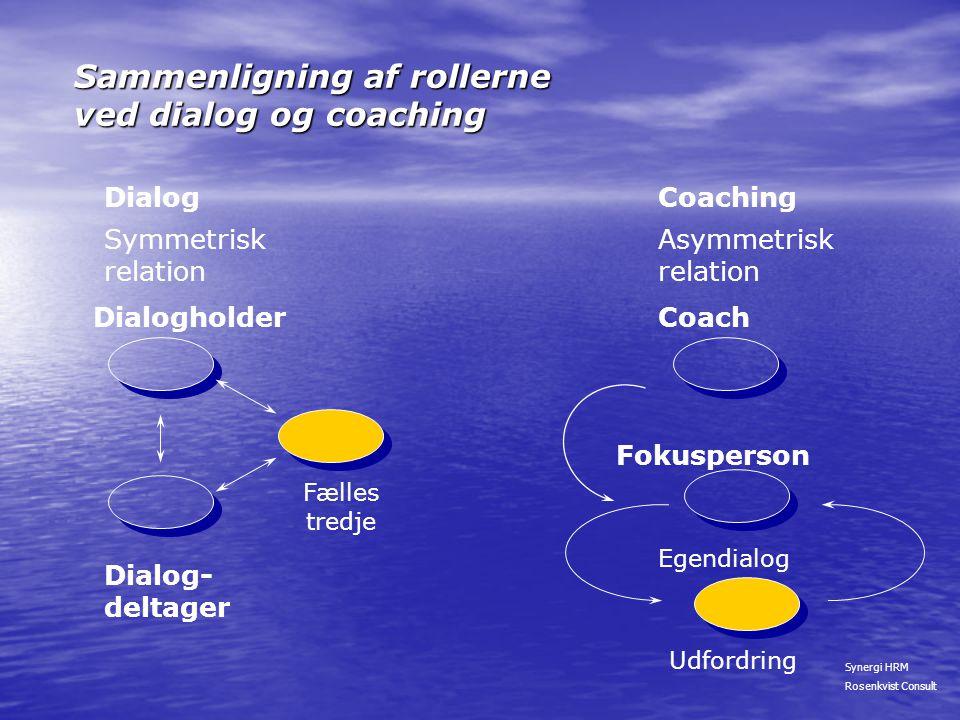 Sammenligning af rollerne ved dialog og coaching