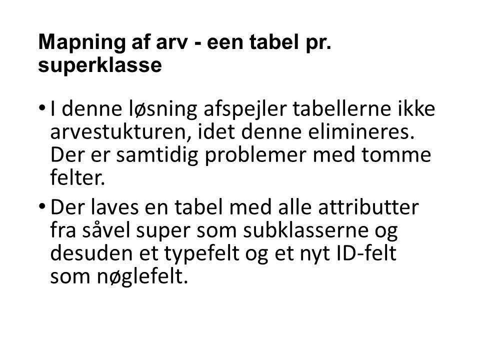 Mapning af arv - een tabel pr. superklasse