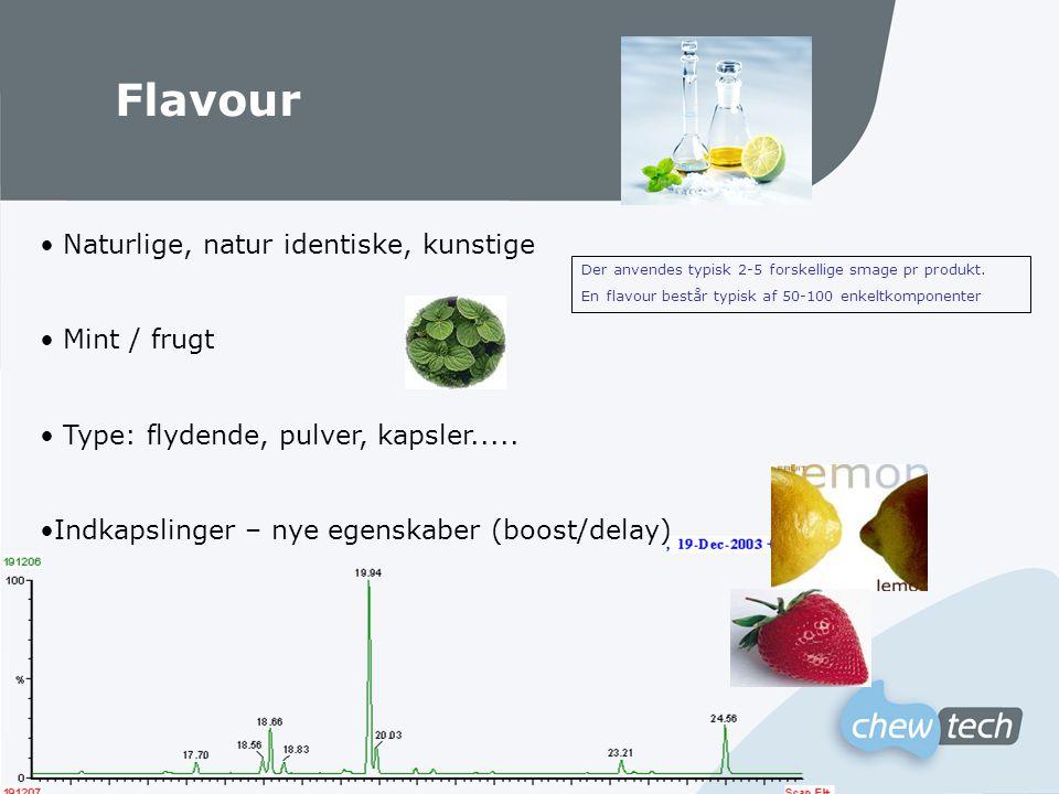 Flavour Naturlige, natur identiske, kunstige Mint / frugt