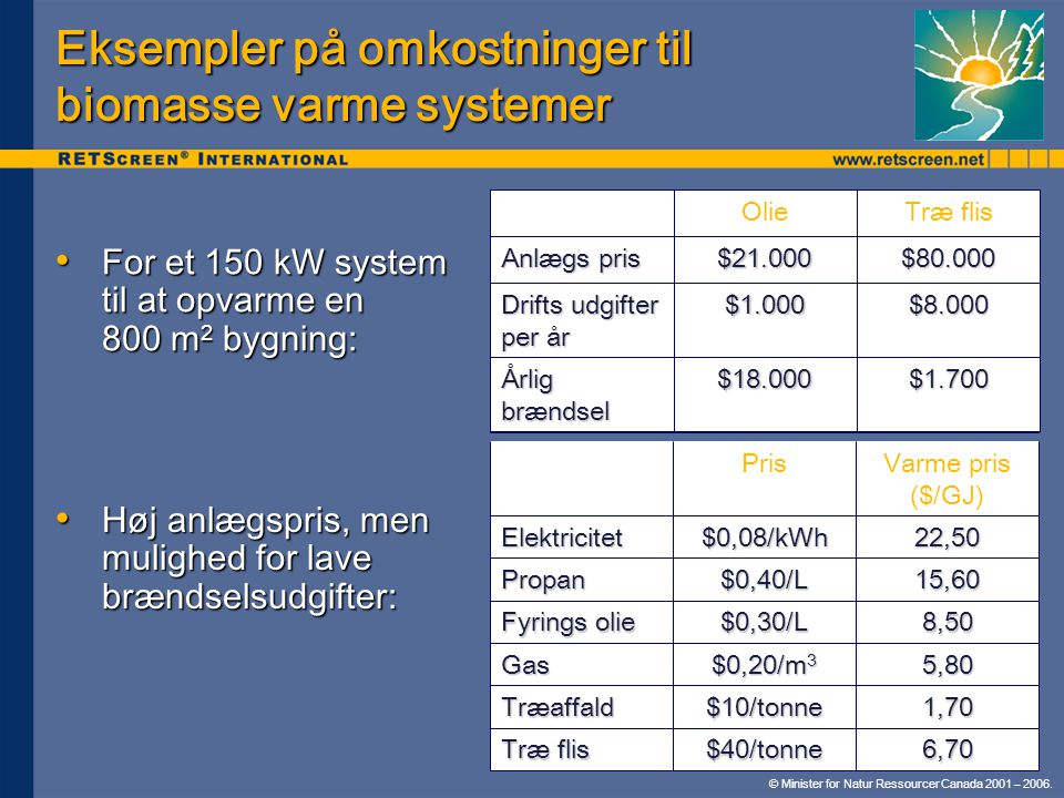 Eksempler på omkostninger til biomasse varme systemer