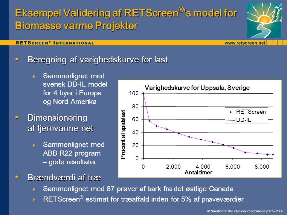 Eksempel Validering af RETScreen®'s model for Biomasse varme Projekter