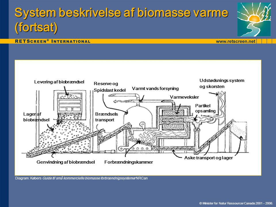 System beskrivelse af biomasse varme (fortsat)