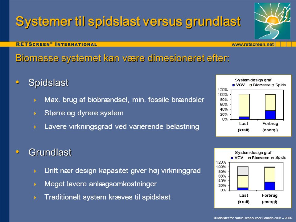 Systemer til spidslast versus grundlast
