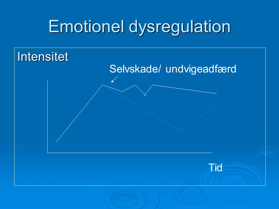 Emotionel dysregulation
