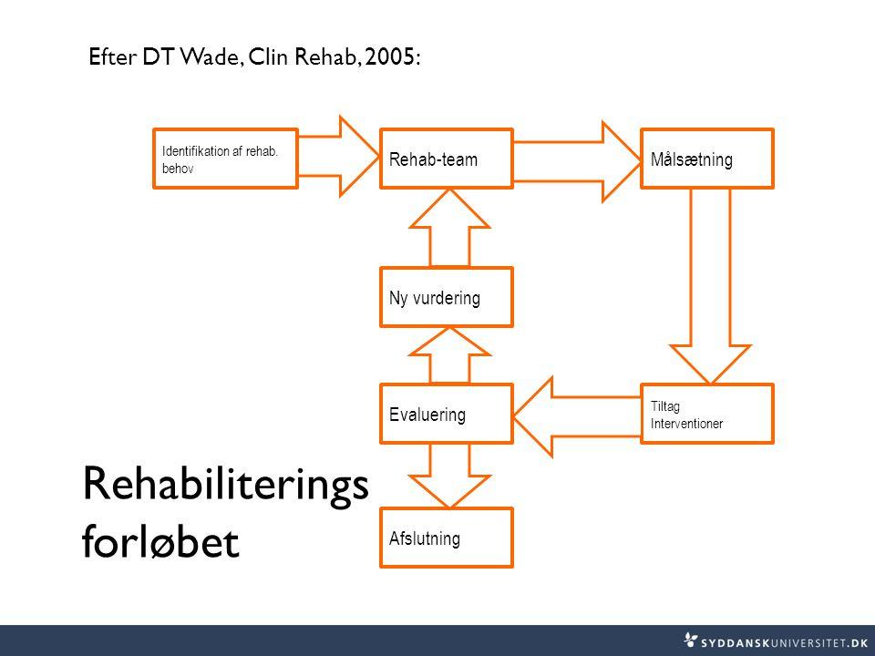 Rehabiliterings forløbet Efter DT Wade, Clin Rehab, 2005: Rehab-team