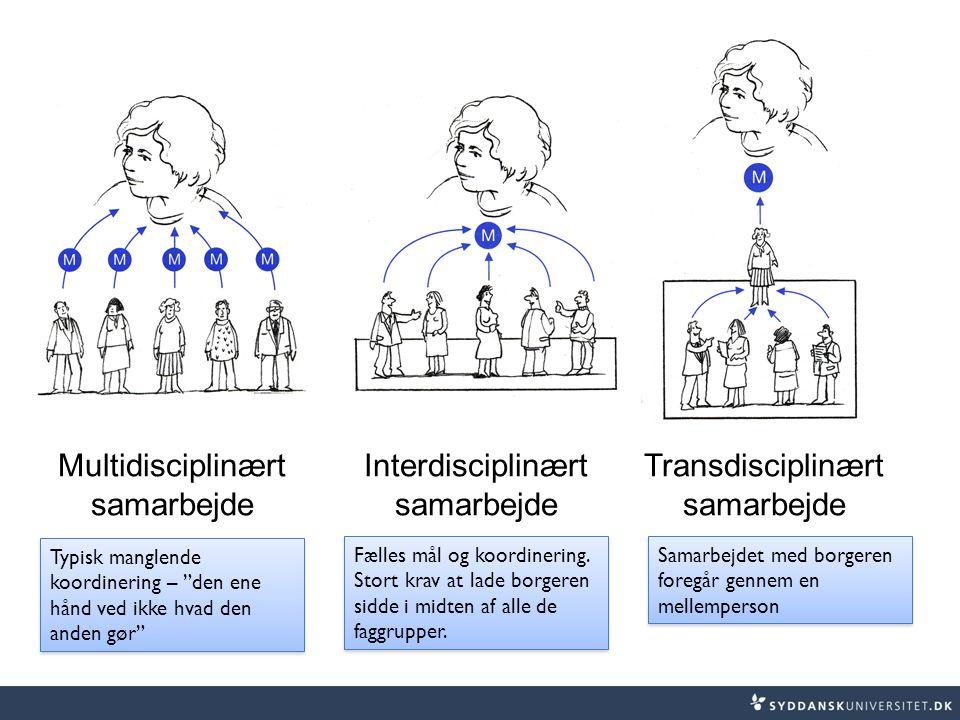 Multidisciplinært samarbejde Interdisciplinært samarbejde