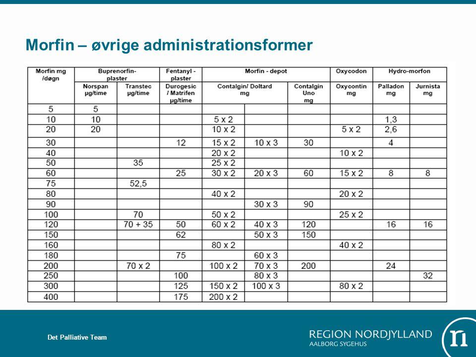 Morfin – øvrige administrationsformer