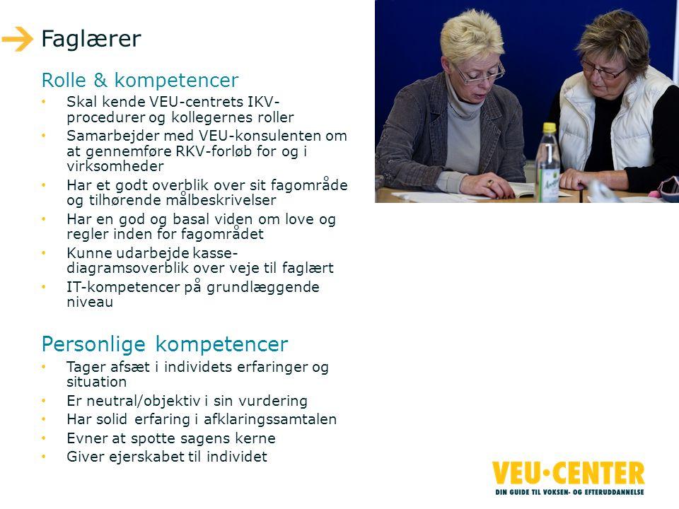 Faglærer Personlige kompetencer Rolle & kompetencer