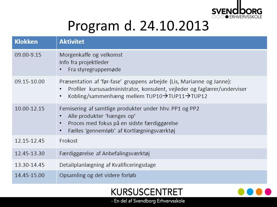 Program d. 24.10.2013 Klokken Aktivitet 09.00-9.15