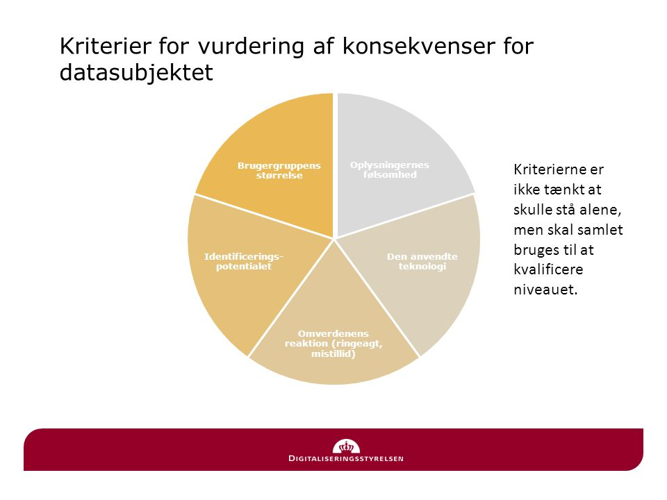 Kriterier for vurdering af konsekvenser for datasubjektet