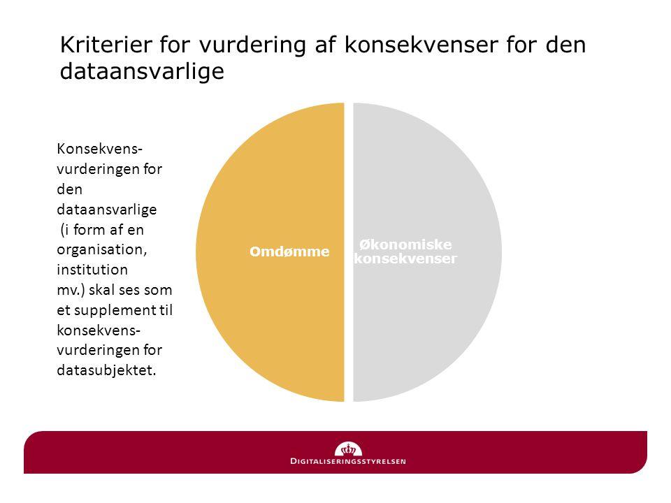 Kriterier for vurdering af konsekvenser for den dataansvarlige