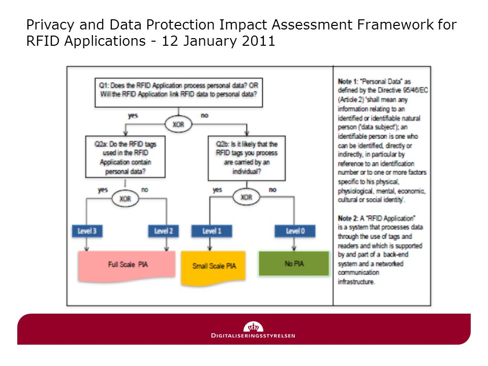 Privacy and Data Protection Impact Assessment Framework for RFID Applications - 12 January 2011