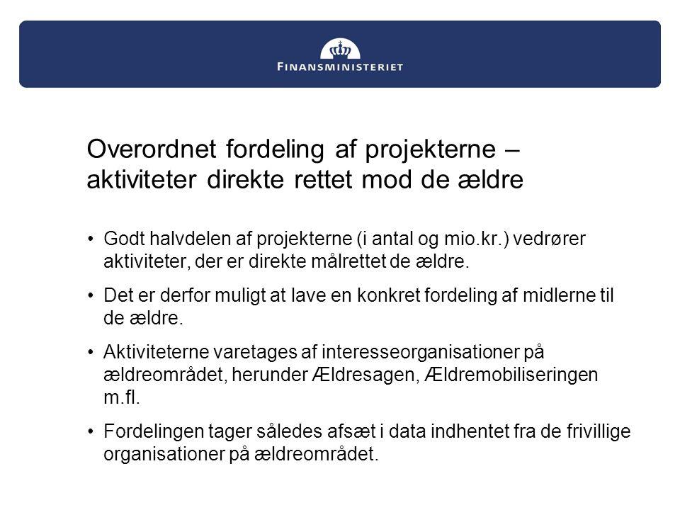 Overordnet fordeling af projekterne – aktiviteter direkte rettet mod de ældre