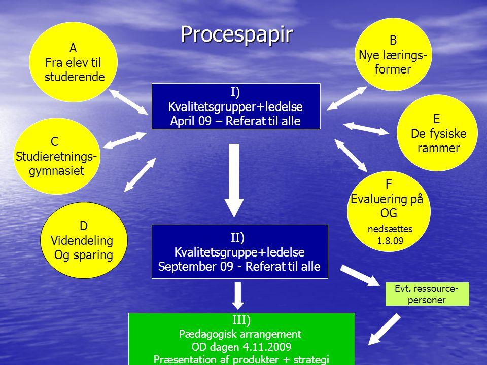 Procespapir B A Nye lærings- Fra elev til former studerende I)