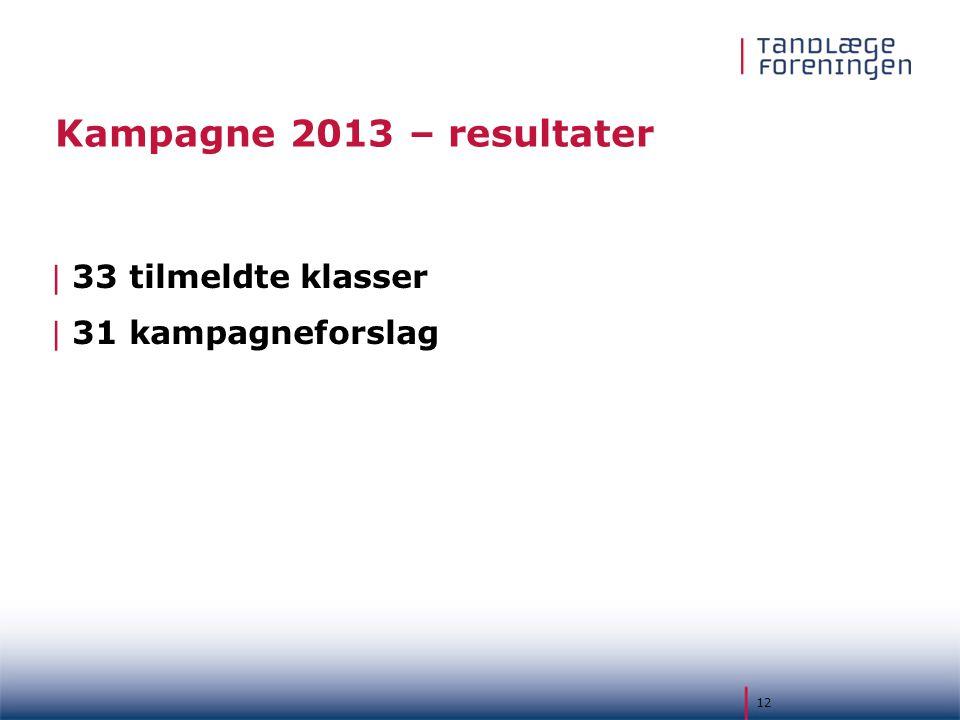 Kampagne 2013 – resultater 33 tilmeldte klasser 31 kampagneforslag