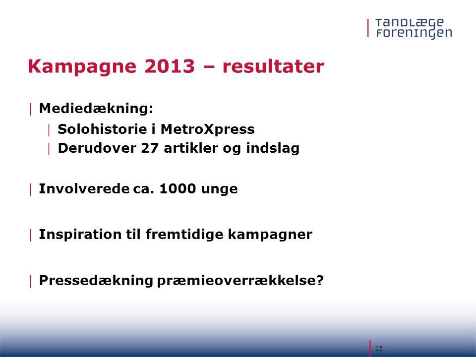 Kampagne 2013 – resultater Mediedækning: Solohistorie i MetroXpress