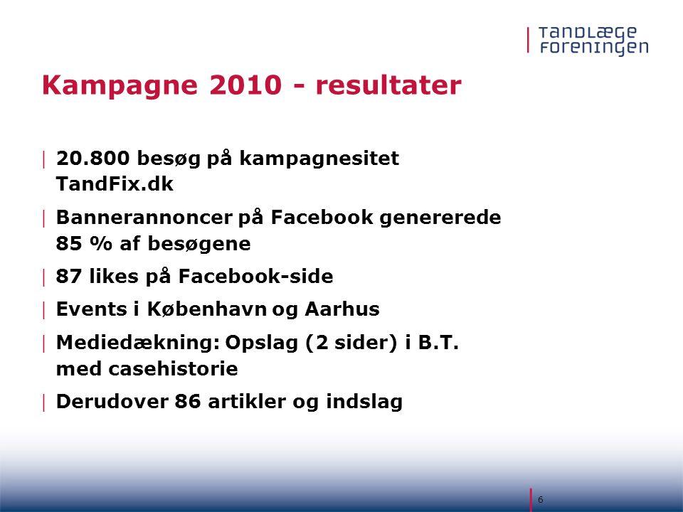 Kampagne 2010 - resultater 20.800 besøg på kampagnesitet TandFix.dk