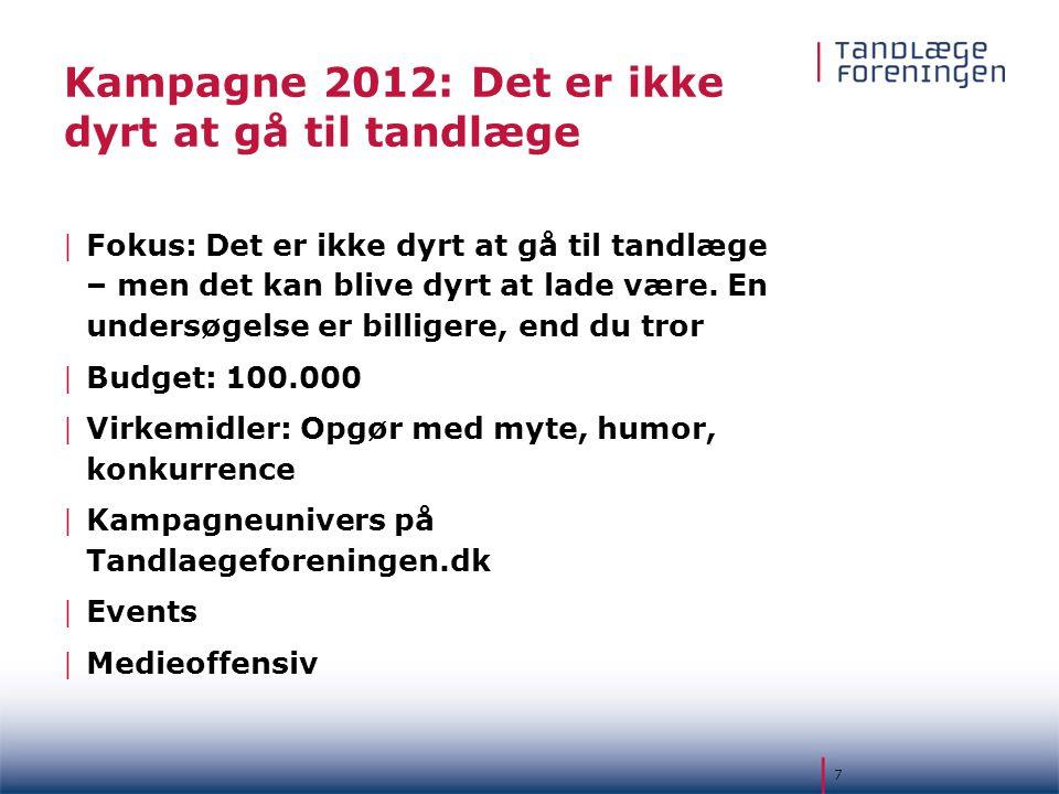 Kampagne 2012: Det er ikke dyrt at gå til tandlæge