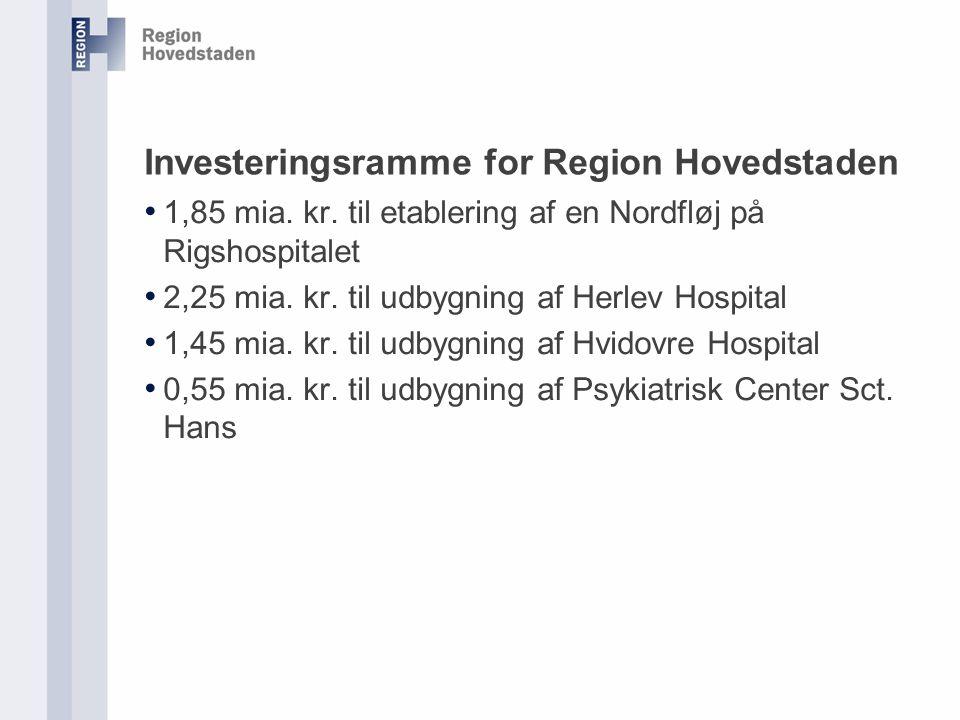 Investeringsramme for Region Hovedstaden