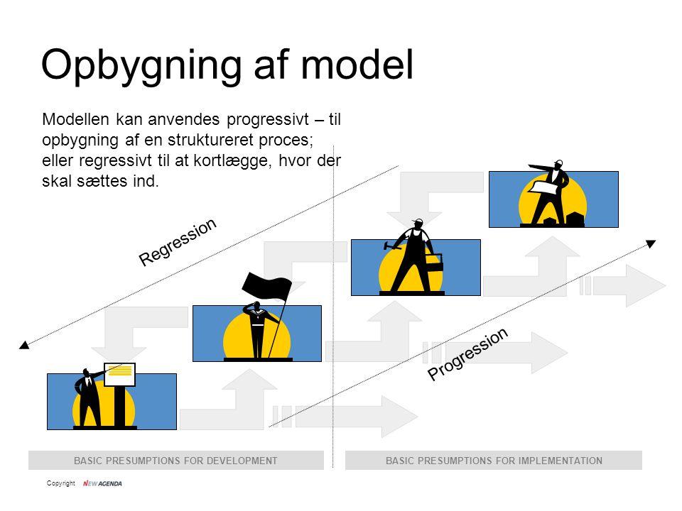 Opbygning af model