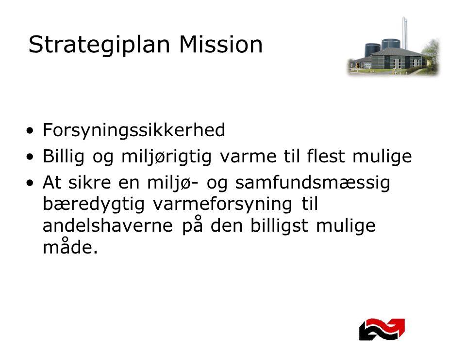 Strategiplan Mission Forsyningssikkerhed