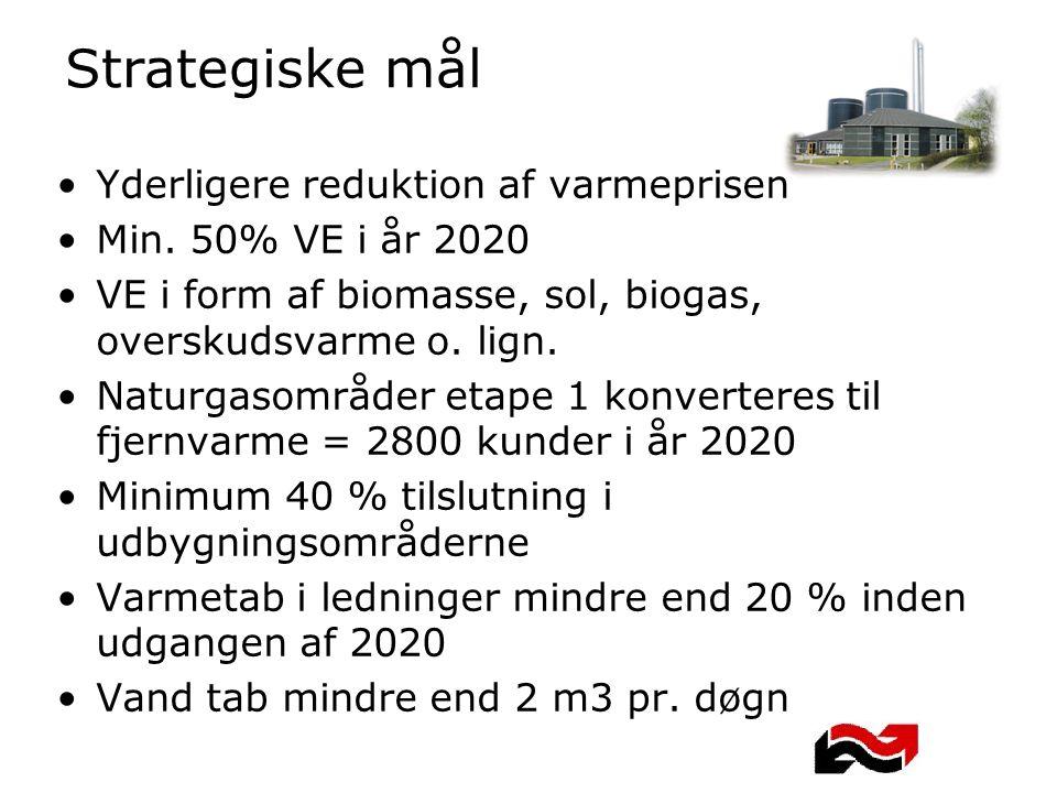 Strategiske mål Yderligere reduktion af varmeprisen