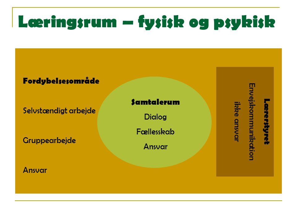 Læringsrum – fysisk og psykisk