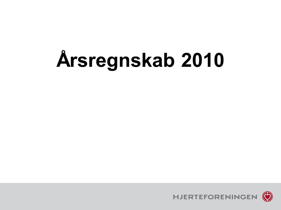 Årsregnskab 2010