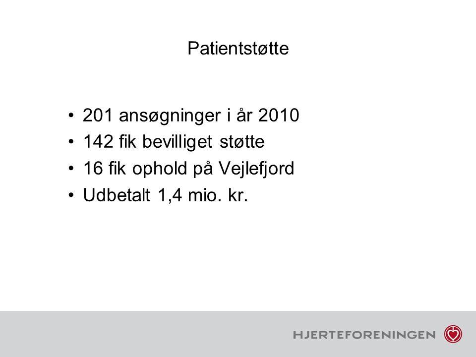 Patientstøtte 201 ansøgninger i år 2010. 142 fik bevilliget støtte.