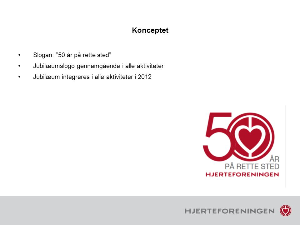 Konceptet Slogan: 50 år på rette sted