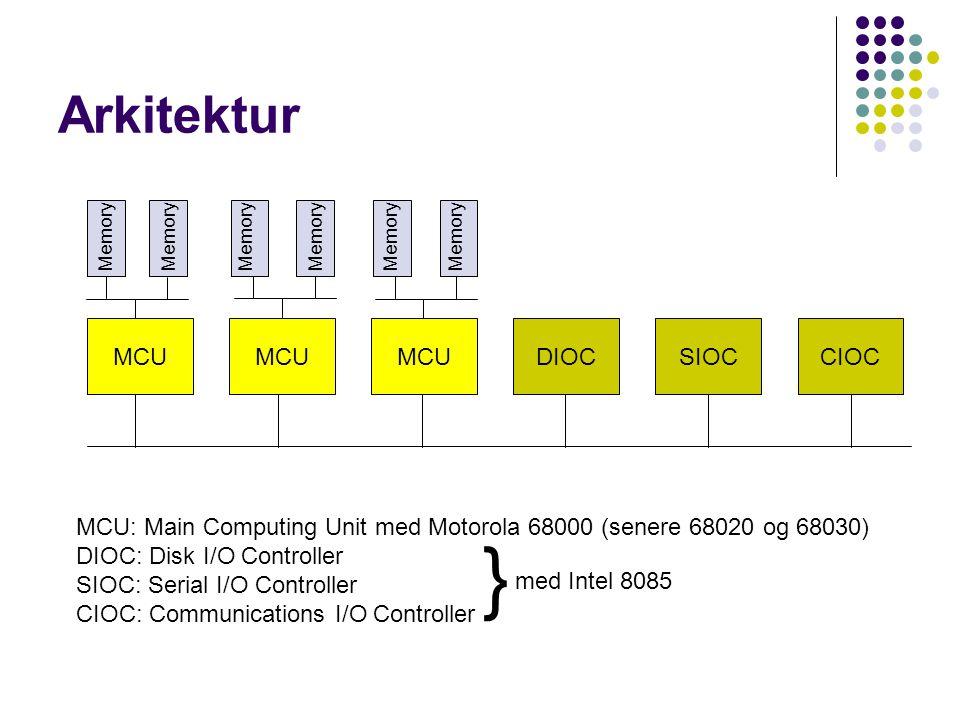 } Arkitektur MCU CIOC DIOC SIOC