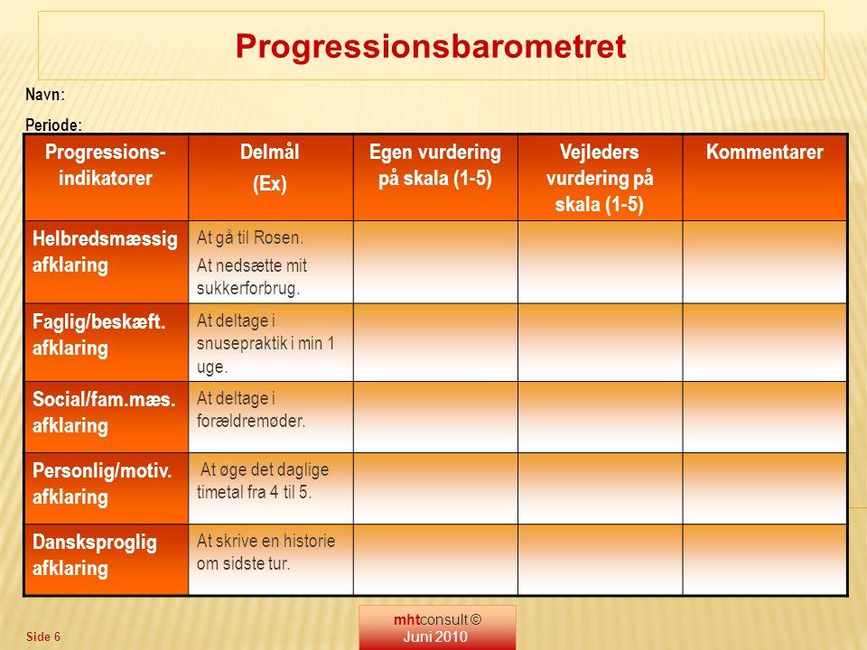 Progressionsbarometret
