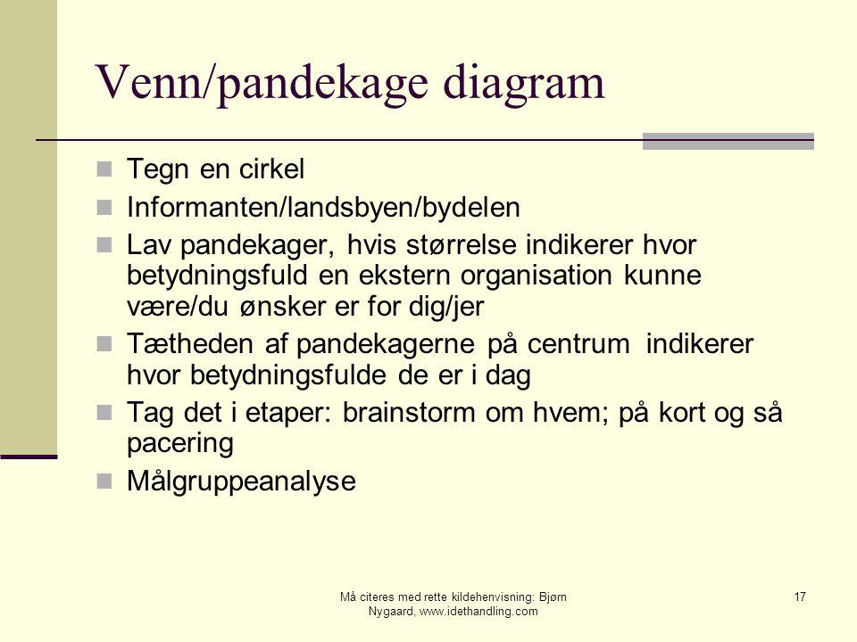 Venn/pandekage diagram