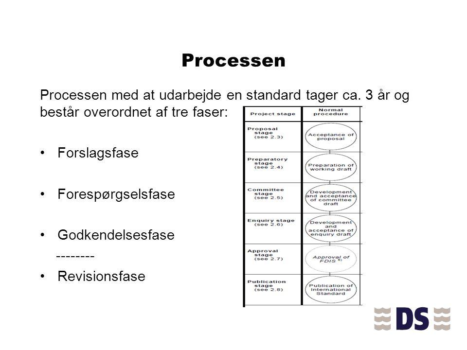 Processen Processen med at udarbejde en standard tager ca. 3 år og består overordnet af tre faser: Forslagsfase.