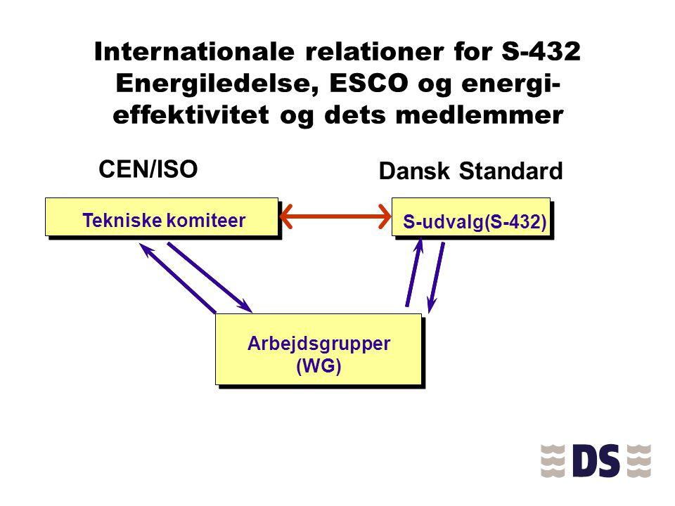 Internationale relationer for S-432 Energiledelse, ESCO og energi-effektivitet og dets medlemmer