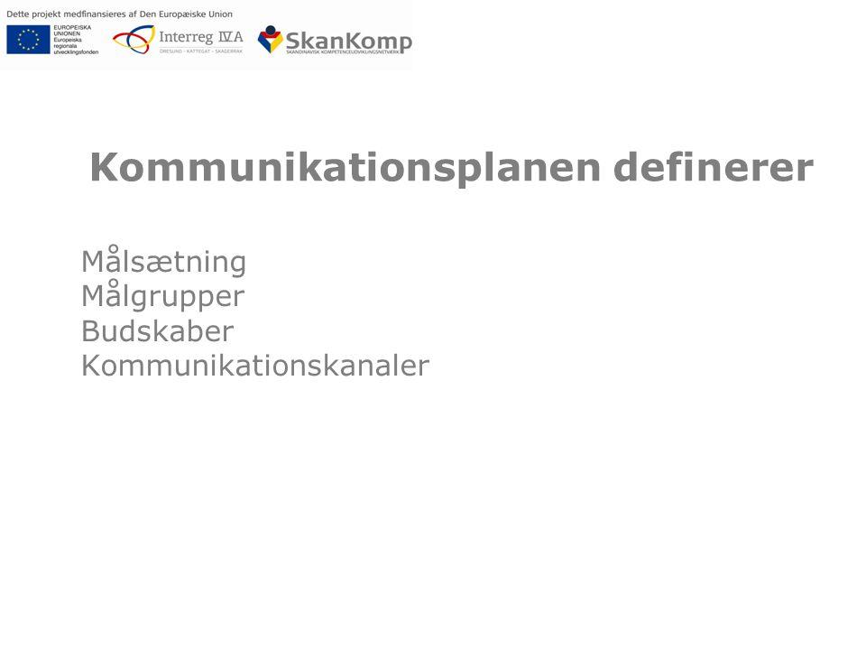 Målsætning Målgrupper Budskaber Kommunikationskanaler
