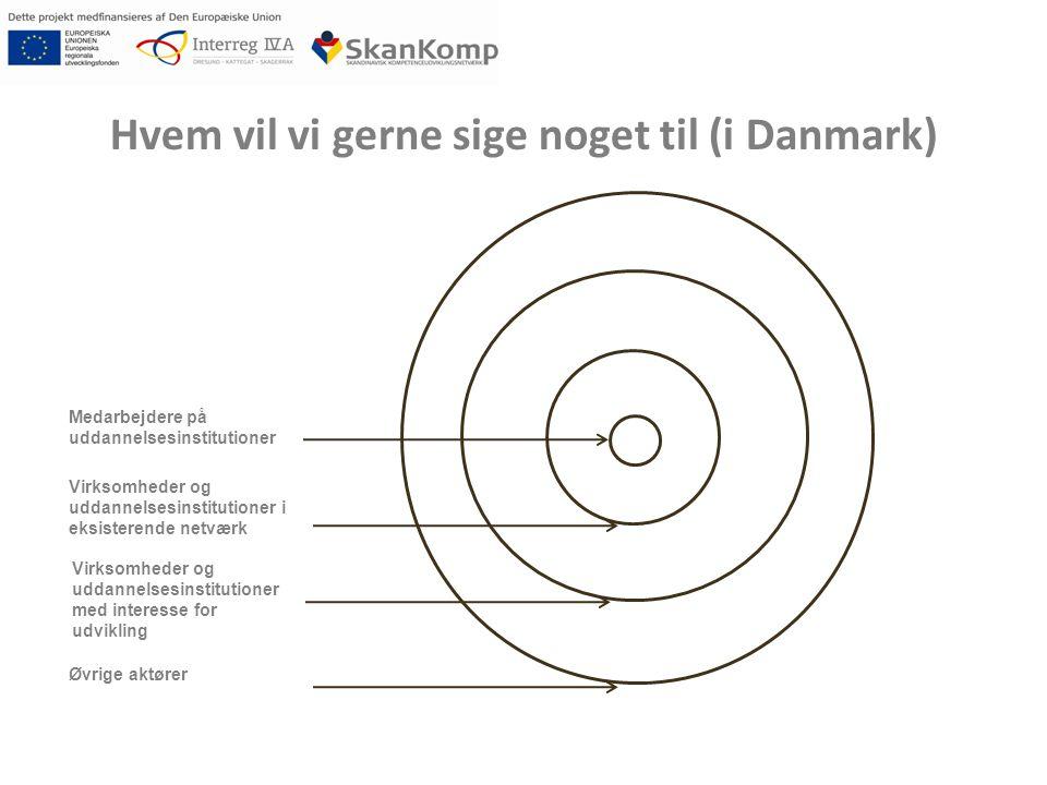 Hvem vil vi gerne sige noget til (i Danmark)