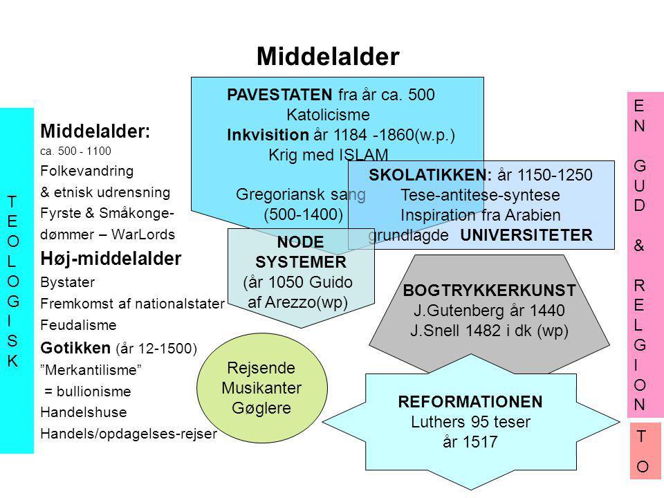Middelalder Middelalder: Høj-middelalder PAVESTATEN fra år ca. 500