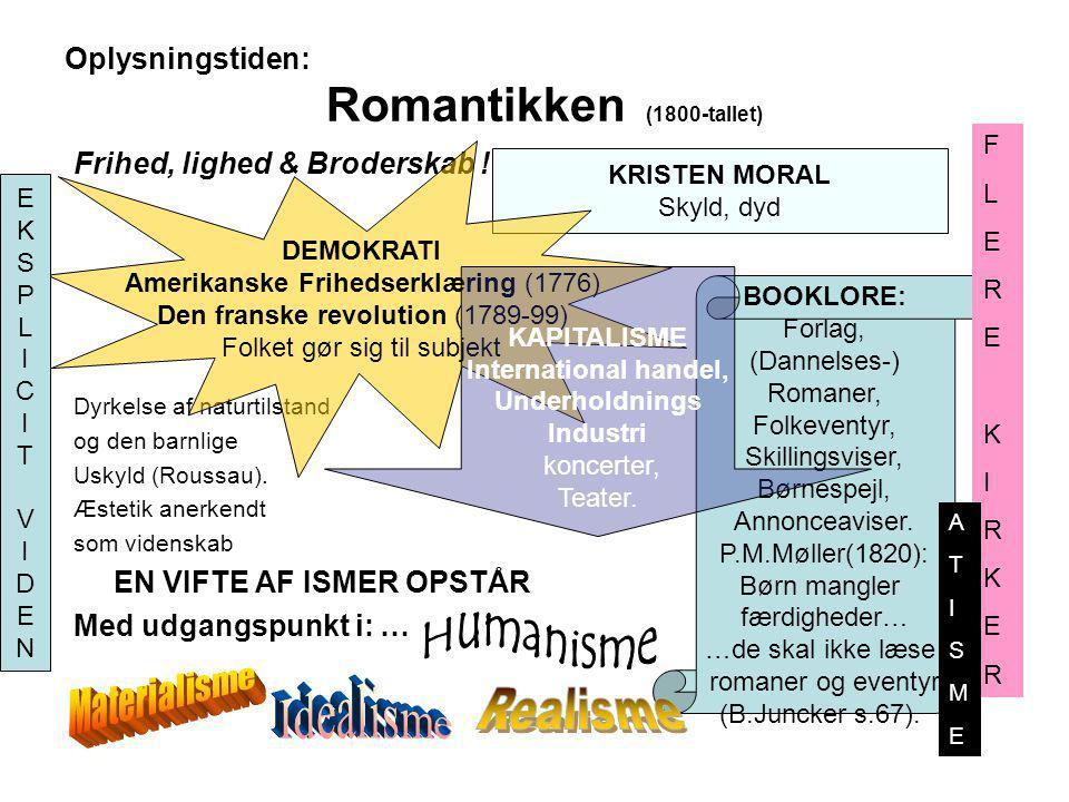 Oplysningstiden: Romantikken (1800-tallet)