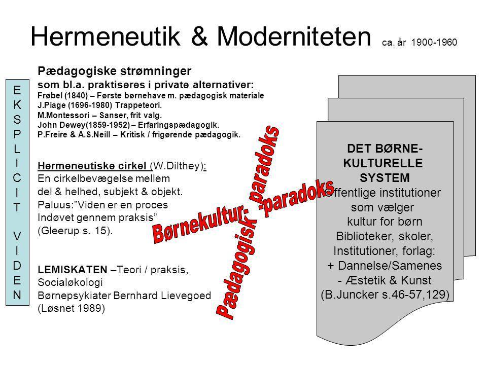 Hermeneutik & Moderniteten ca. år 1900-1960
