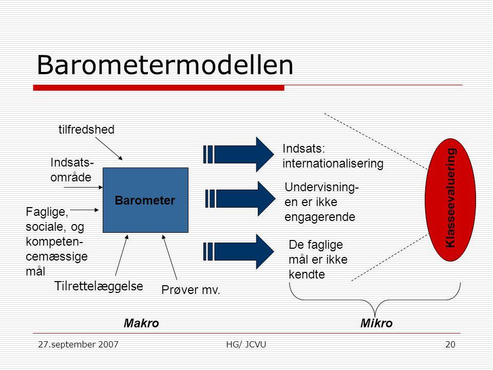 Barometermodellen tilfredshed Indsats: internationalisering