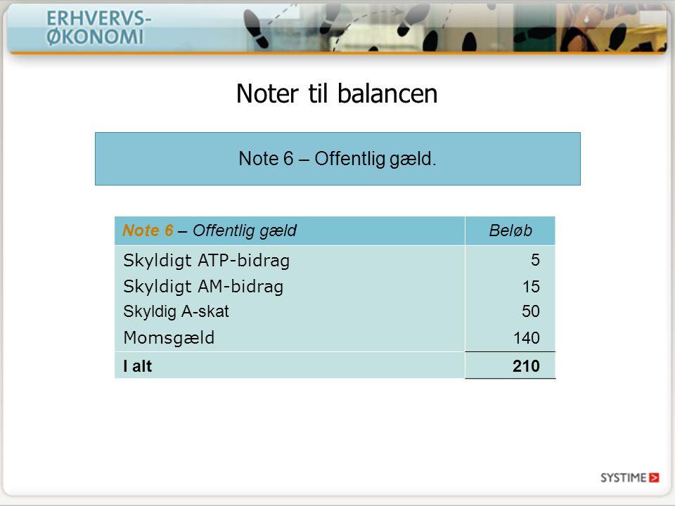Noter til balancen Note 6 – Offentlig gæld. Note 6 – Offentlig gæld