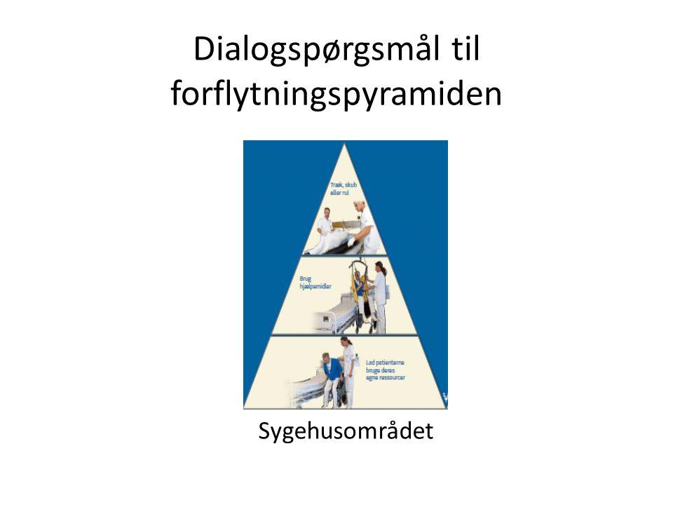 Dialogspørgsmål til forflytningspyramiden