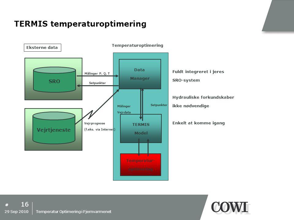 TERMIS temperaturoptimering