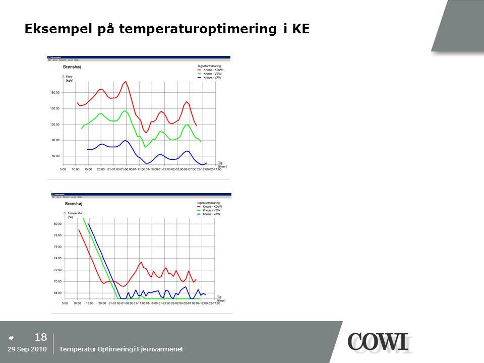 Eksempel på temperaturoptimering i KE