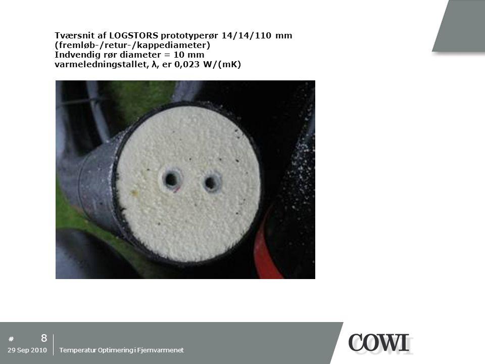 Tværsnit af LOGSTORS prototyperør 14/14/110 mm (fremløb-/retur-/kappediameter) Indvendig rør diameter = 10 mm varmeledningstallet, λ, er 0,023 W/(mK)