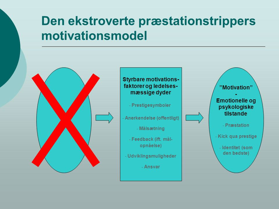 Den ekstroverte præstationstrippers motivationsmodel